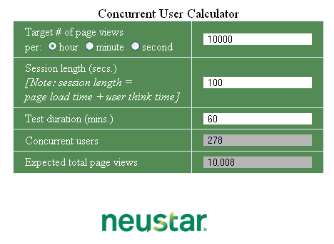 concurrent user calculator1 300x219 In the Drivers Seat: Load Testing Best Practices   Planning