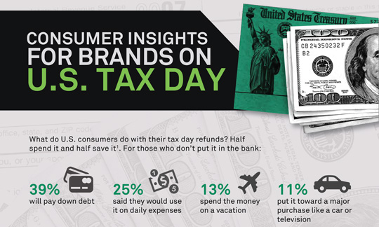 Infographic: How Consumers File Taxes and Spend Refunds