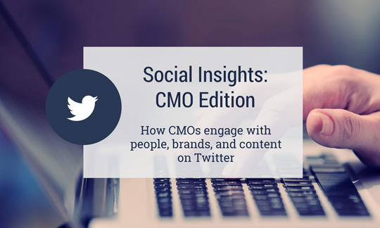 Report: How CMOs Engage on Social Media